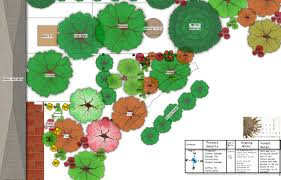 Permaculture Vegetable Garden Layout by Looking For Links To Solid U0027guild U0027 Designs Such As Three Sisters