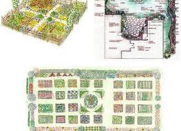 backyard vegetable garden layout backyard and yard design for