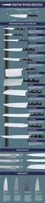 What Is The Best Set Of Kitchen Knives Chef Knives Explained Blades Edges And Materials