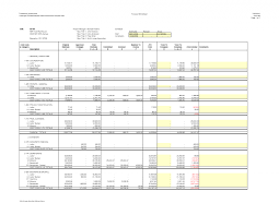 landscaping invoice template free business maintenance work