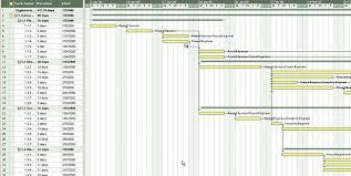 Engineering Excel Templates Sle Chart Templates Marketing Gantt Chart Template Free