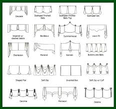different window treatments types of window treatments roman shades window treatments types of