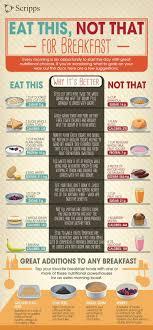 diabetic breakfast menus best 25 mcdonalds breakfast ideas on mcdonalds