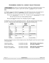 spanish indirect object pronouns worksheet free worksheets library