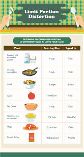 thanksgiving menu planner template meal planning 101 how to really save time and money in the