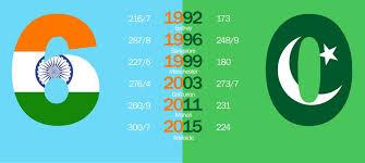 Cricket World Cup Table Icc Cricket World Cup Schedule U2013 Wali Zahid