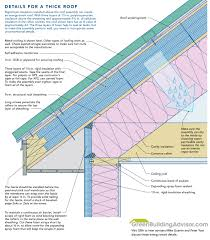 Types Of Roof Vents Pictures by How To Install Rigid Foam On Top Of Roof Sheathing