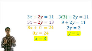 gre math prep strategies and tips solving system of equations