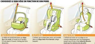 comment attacher siège auto bébé deux enfants sur trois mal attachés en voiture le parisien