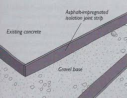 How Thick For Concrete Patio How To Build Diy Concrete Patio In 8 Easy Steps