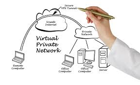 home network design best practices working remotely how to configure a vpn internet creations blog