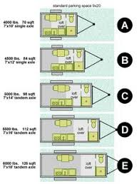 Tiny Home Layouts Building A Tiny House On A Trailer What You Need To Know Tiny