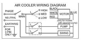 wiring diagram for swamp cooler u2013 readingrat net