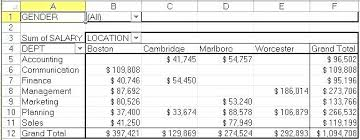 create a report as a table in excel create a report as a table in excel create a pivot table in excel