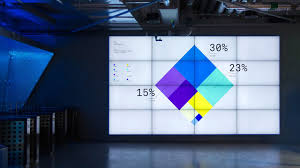 onformative u2013 klarna data wall