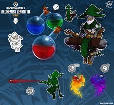 overwatch skins halloween happy halloween 3 fun zenyatta skins caster taux thingy