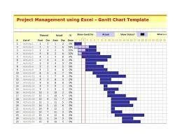Excel Template Gantt Chart Free Gantt Chart Excel Template Calendar Template Letter Format