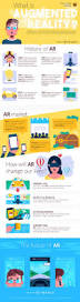 5 Ways Augmented Reality Apps Are Changing Our Lives by Best 25 Augmented Reality Ideas Only On Pinterest Augmented