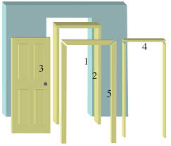 Painting Door Frames by Wonderful Door Frame Parts Patio Inside Ideas