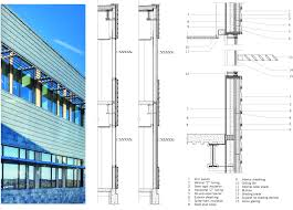 Different Types Of Building Plans by Building Facade Types Interior4you