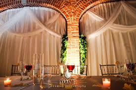 Wedding Venues In Nashville Tn Essential Questions To Ask Your Wedding Rental Company The Pink