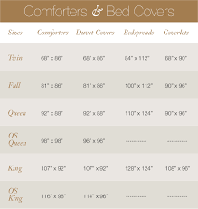 What Is The Size Of A King Bed Bed Linen Astounding King Size Comforter Dimensions King Size