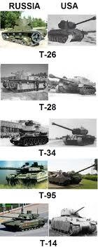 Russian Car Meme - wt live soviet778