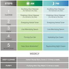 Serum Herbalife herbalife 7 days challenge review paperblog