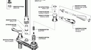 kitchen sink faucets parts kitchen sink plumbing kitchen sink faucet parts diagram