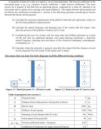 Friction Coefficient Table by A Projectile Of Mass M Is Shot At A Speed V 0 On A Chegg Com