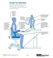 Ergonomics Computer Desk Computer Ergonomics How To Protect Yourself From Strain And