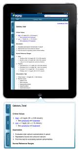 emergency medicine suite for ipad