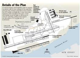 philadelphia international airport map a post on philly s airport master plan dca aviation