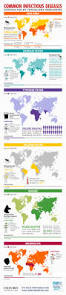 25 best malaria symptoms ideas on pinterest symptoms of malaria