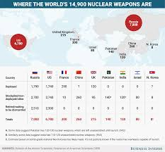 Map Of Nuclear Power Plants In The Usa by Which Countries Have Nuclear Weapons And How Many Map Business