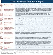 care management plus strengthening primary care for patients with