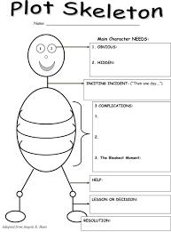 Example Of Poem Analysis Essay Narrative Analysis Essay Example Examples For Narrative Essay