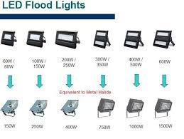 led vs halogen flood lights led floodlight vs halogen floodlight shenzhen woqinfeng