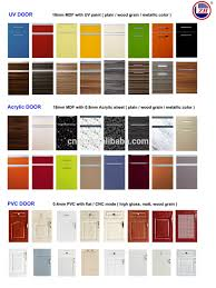 dubai project high gloss acrylic kitchen cabinets door supplier