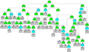 myproxy attack tree