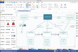value stream map software for mac windows and linux