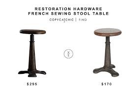 stool archives copycatchic