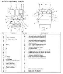 acura tl 2008 u2013 wiring diagrams u2013 fuse panel u2013 carknowledge