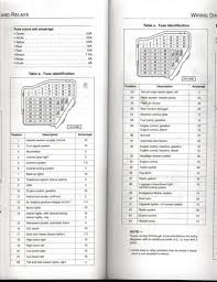02 beetle fuse box wiring diagram simonand