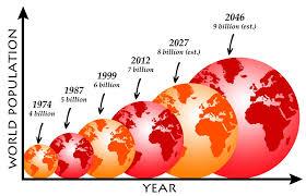 how many people are on earth wonderopolis