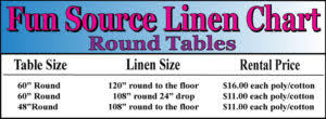 Table Linen Sizes - linens round tables fun source fun source