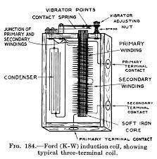 electrical what is a on a model t ignition coil for