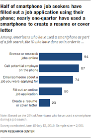 Filling Out A Resume Online by Job Searches In The Era Of Smartphones And Social Media Pew