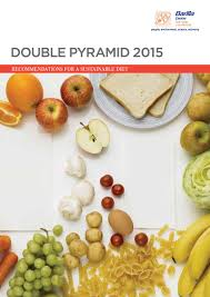 pyramid 2015 recommendations for a sustainable diet