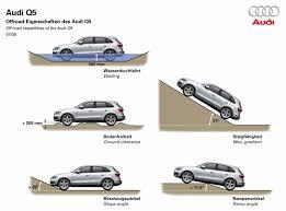 lexus rx hybrid vs audi q5 audi q5 2009 cartype